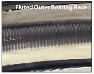Bearing Failures On Vfd Controlled Electric Motors