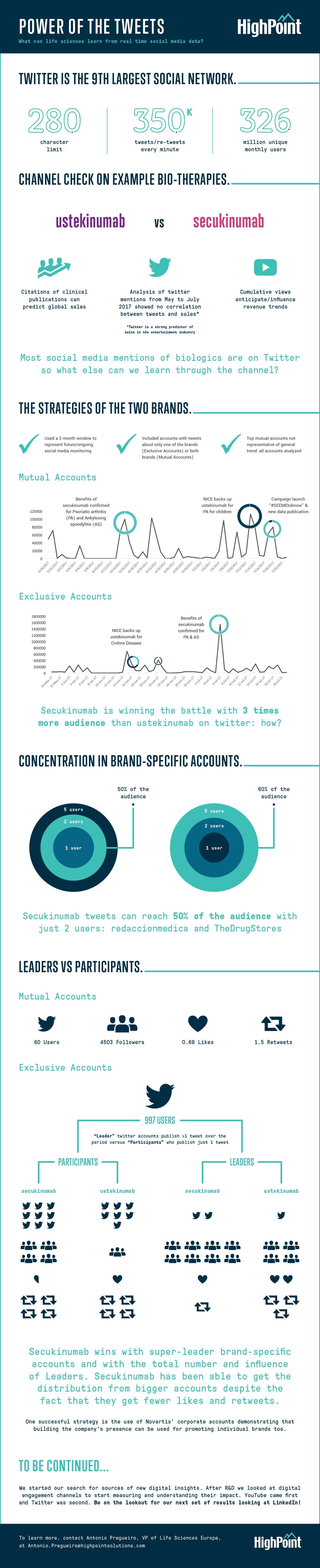 Harnessing_Power_of_Tweets-BLOG.jpg