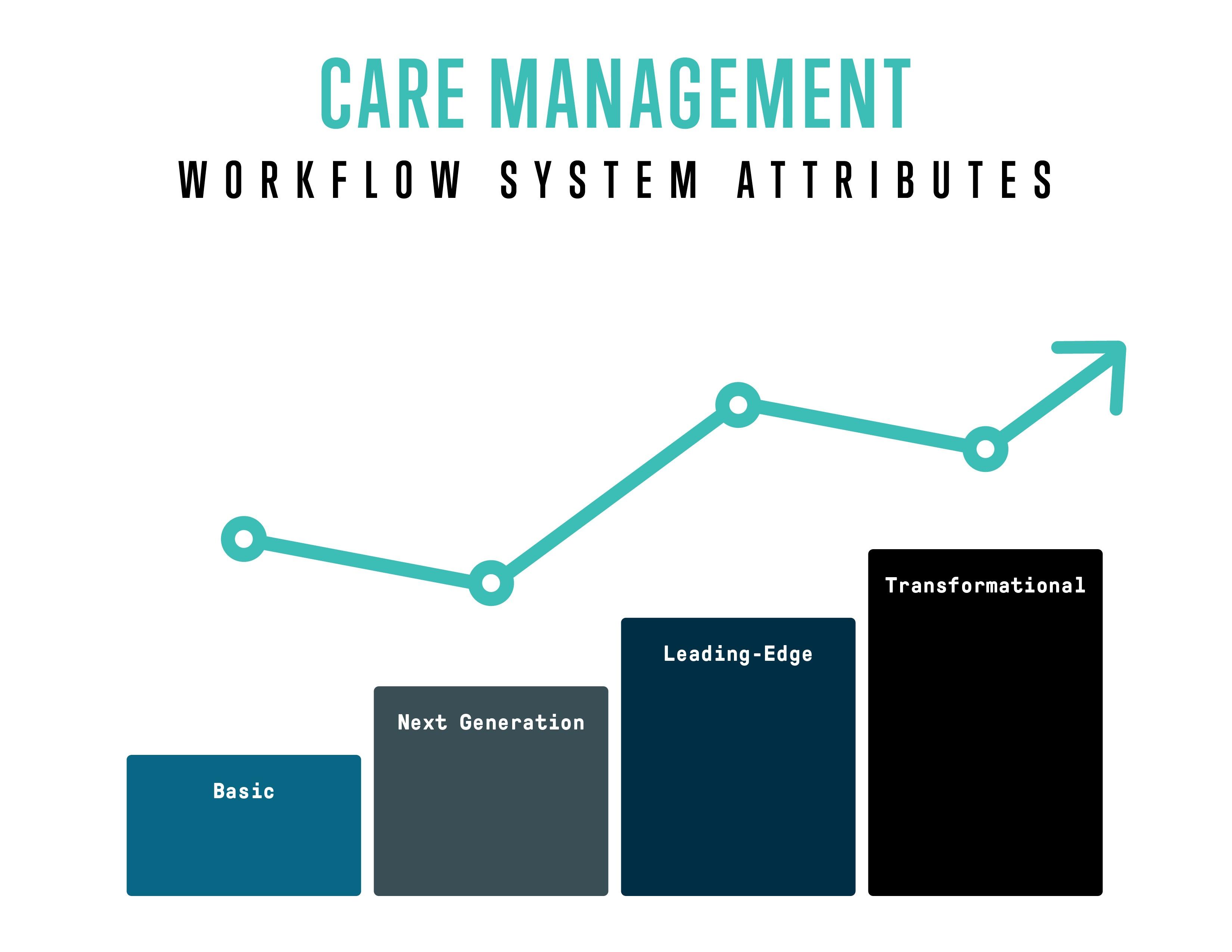 Gartner-Blog-Workflow-System-Attributes