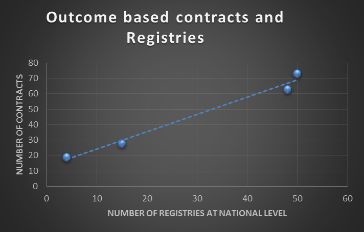 Outcome Based Contracts Image 3