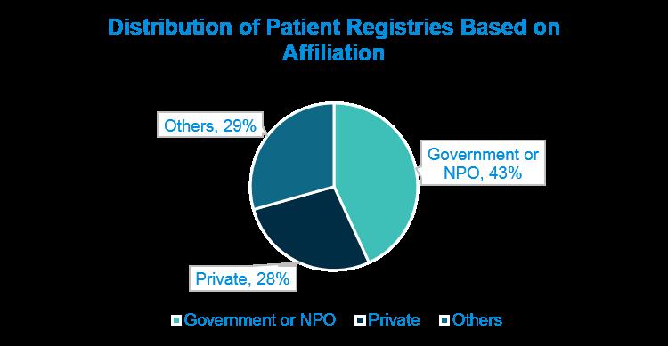 Patient Reg Blog