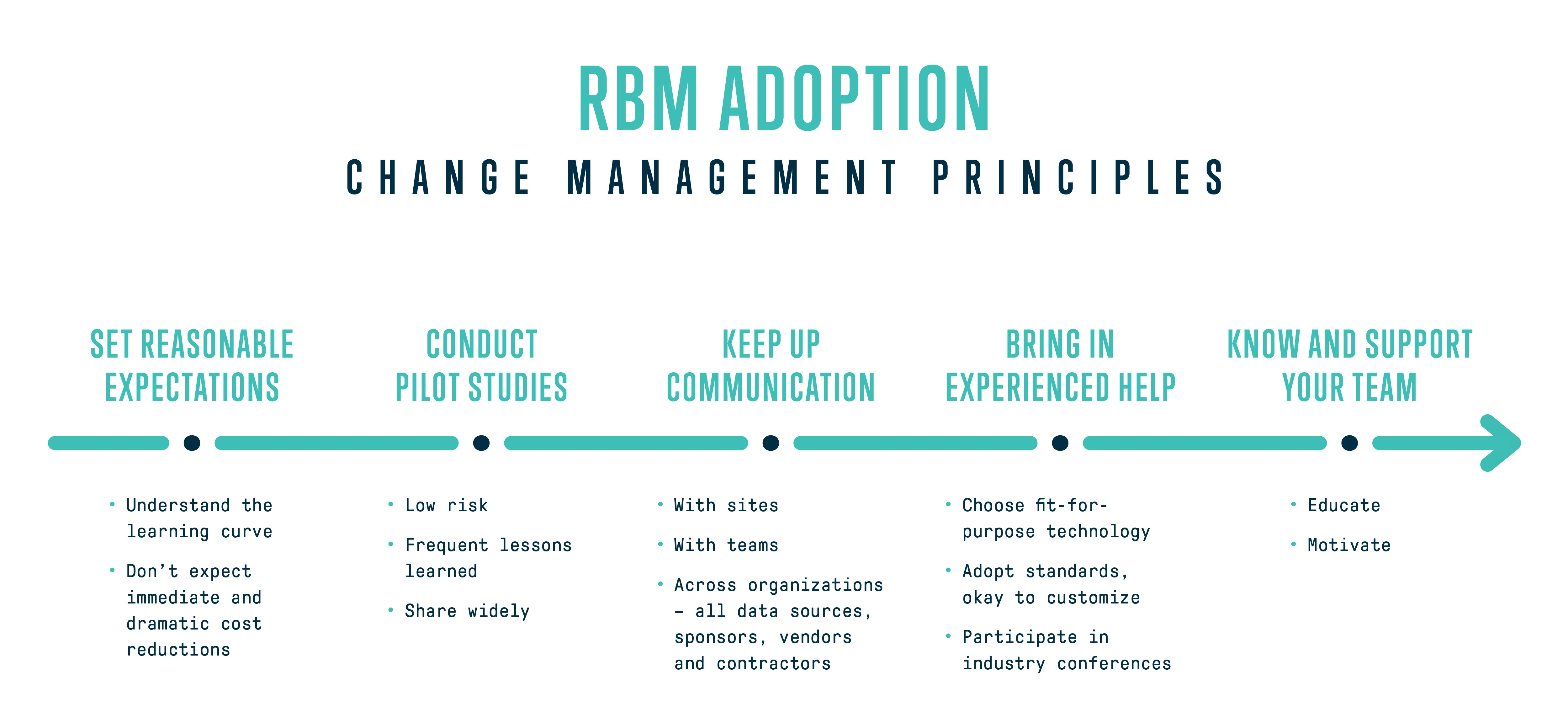 RBM Blog 3_Image 2