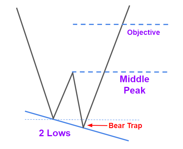 Bear Trap (1)