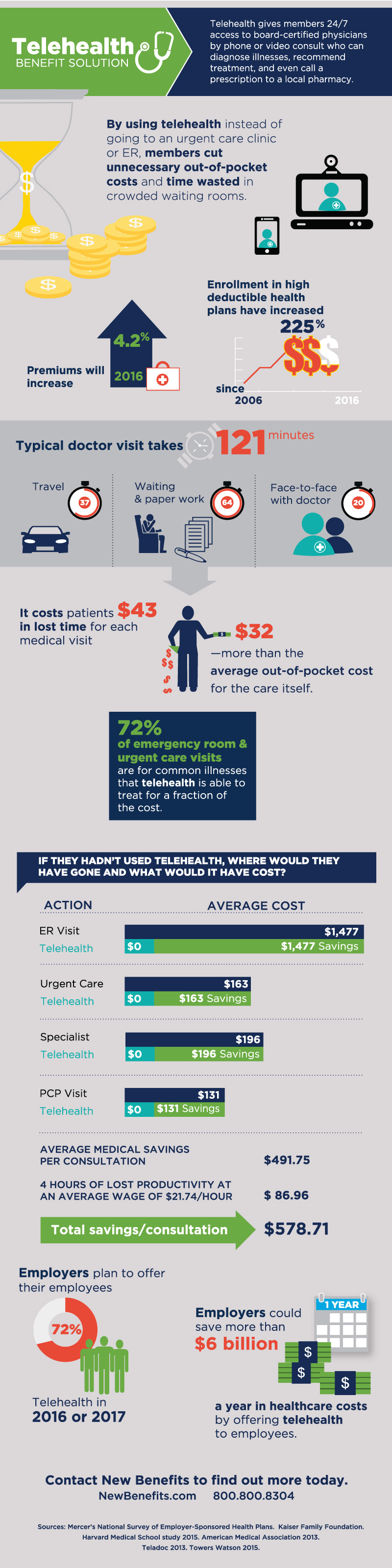 Telehealth-infographic