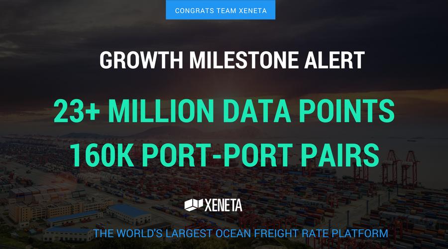Xeneta Data Increases to 23+MN Ocean Freight Rates