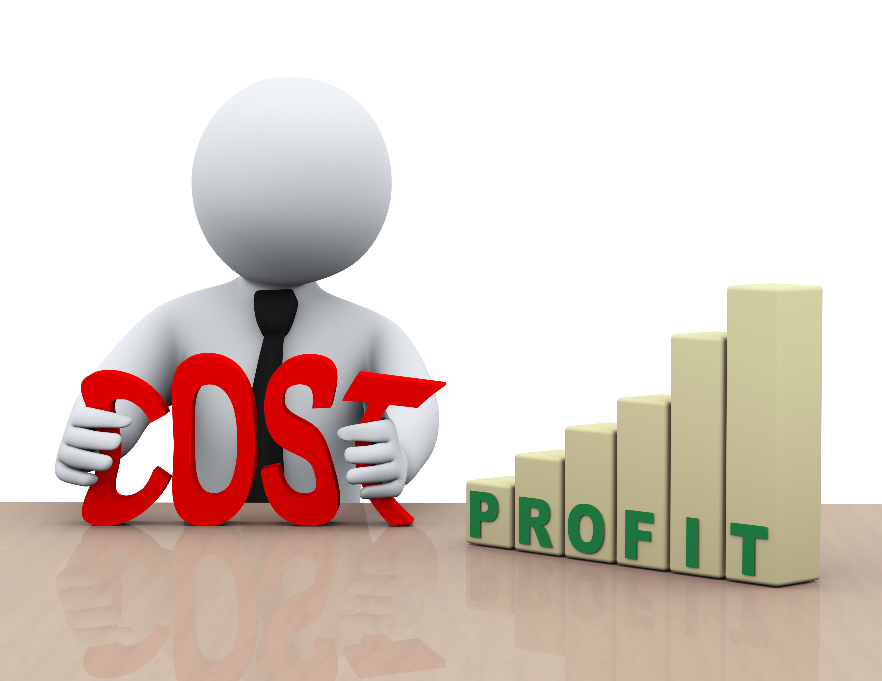 cost and profit Gross profit is calculated the same way, whether you're calculating the cost of a single item or hundreds of thousands of items if you want to calculate gross profit on multiple items, then you should first add the costs and sales prices in a .