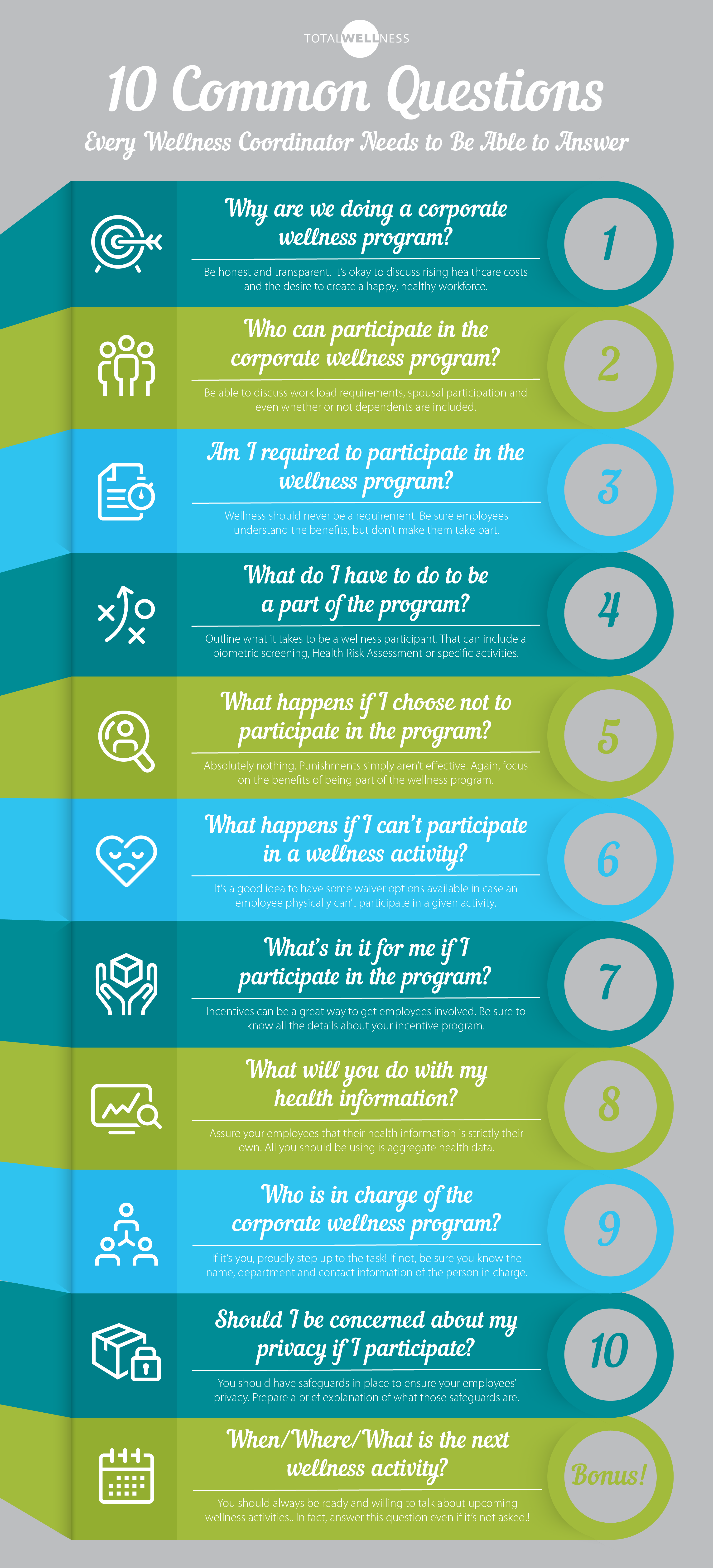 10 Questions Every Wellness Coordinator Should Be Able to Answer [Infographic]