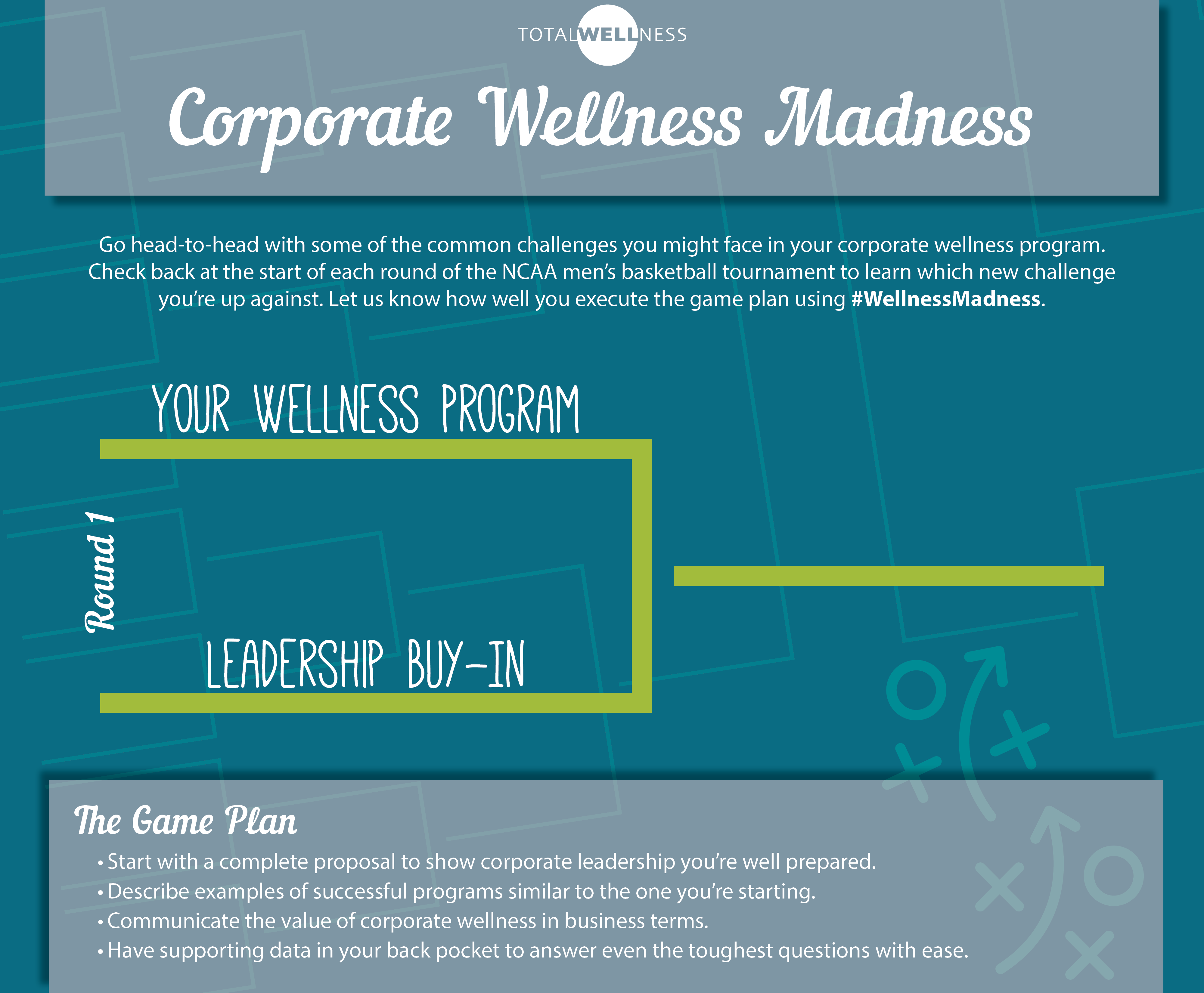 Knock Out Wellness Challenges During Wellness Madness