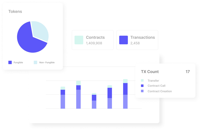 Intelligent_monitoring