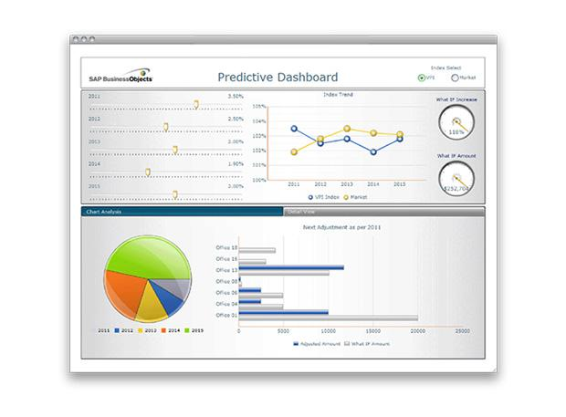 Training for new SAP BusinessObjects features