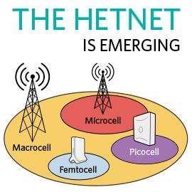 Signal Boosters in the HetNet