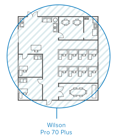 WilsonPro 70 Plus Coverage