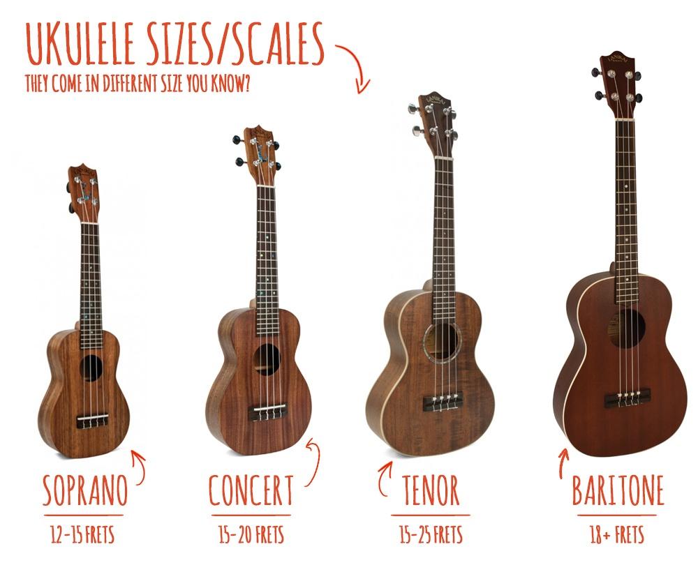 ukulele sizes soprano concert tenor baritone. Black Bedroom Furniture Sets. Home Design Ideas