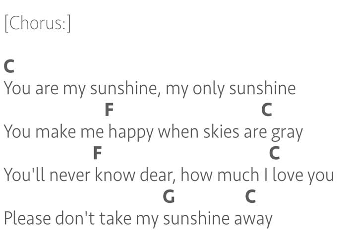 Banjo banjo chords you are my sunshine : What Are Musical Keys?