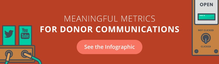 donor communications metrics infographics