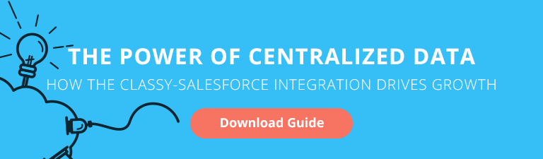classy-salesforce integration guide