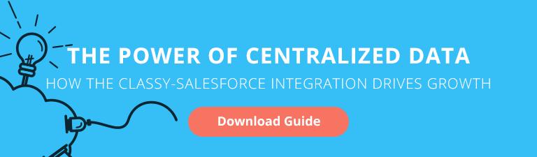 classy-salesforce integration guide