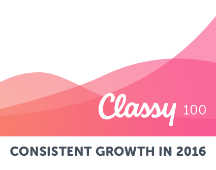 Classy 100: Consistent Growth in 2016