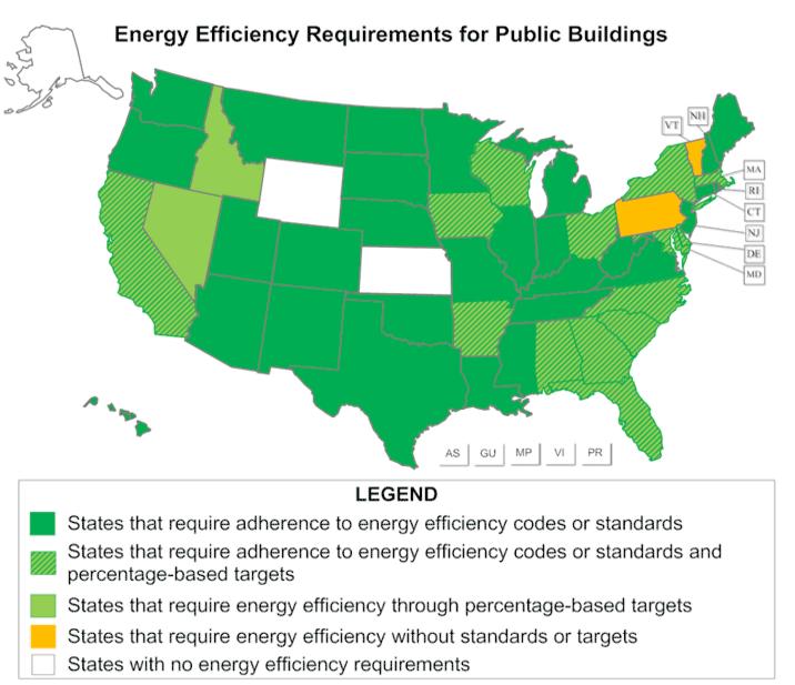 energy_efficiency_standards_for_public_buildings.png