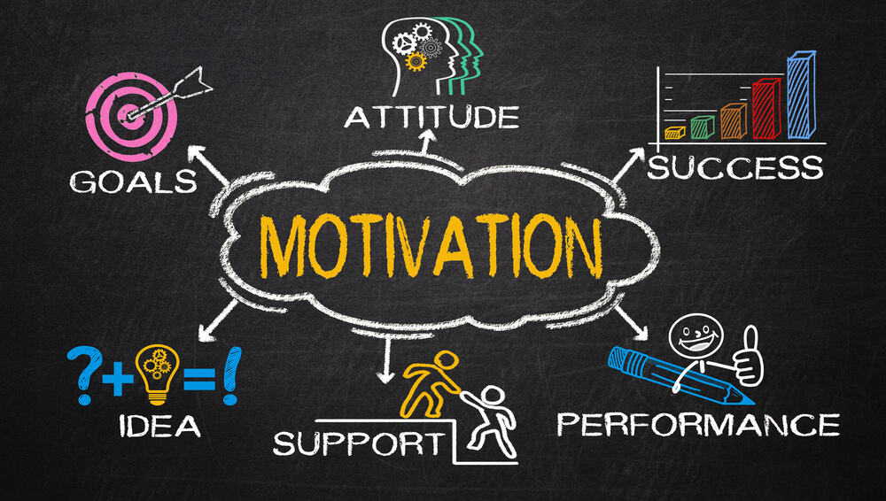 Employee motivation and engagement swift polling