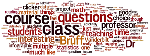 how-to-use-word-cloud-in-classroom