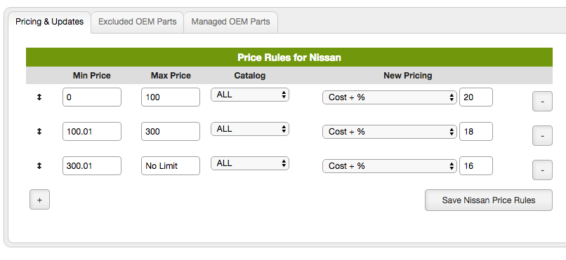 How to create a pricing matrix for your parts website