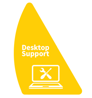 IT outsourcing Desktop support