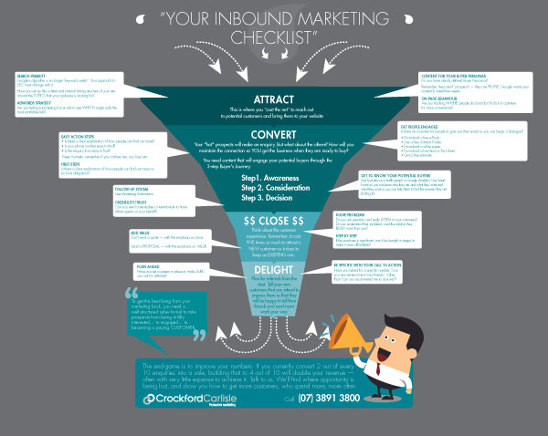 This infographic focuses on the foundations to have in place so you can build on your success with more traffic, more engagement and more leads.