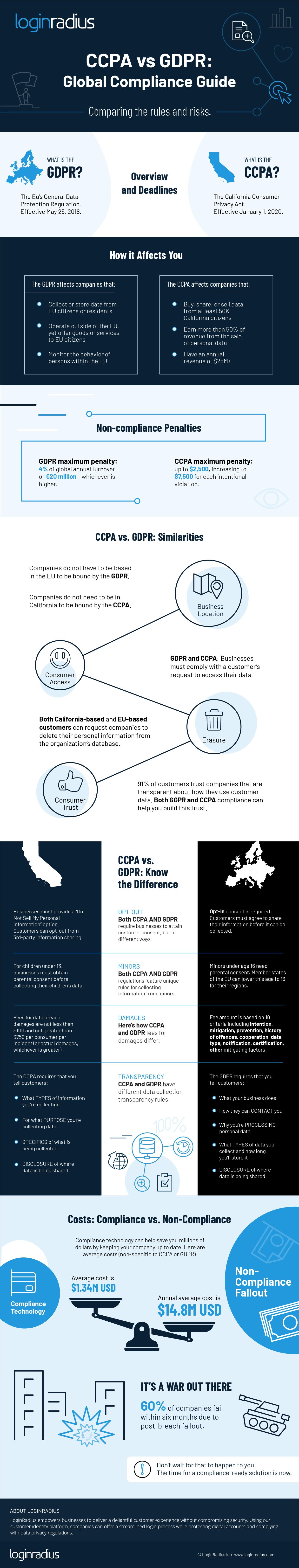 CCPA VS GDPR V01.06 JPG-01