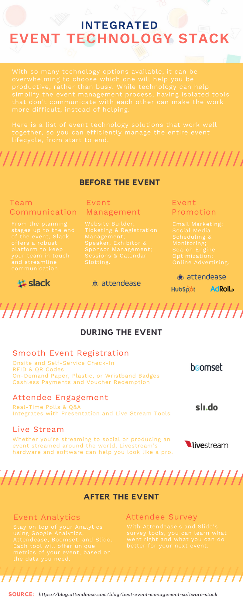 Infographic_ INTEGRATED EVENT TECHNOLOGY STACK (3).png