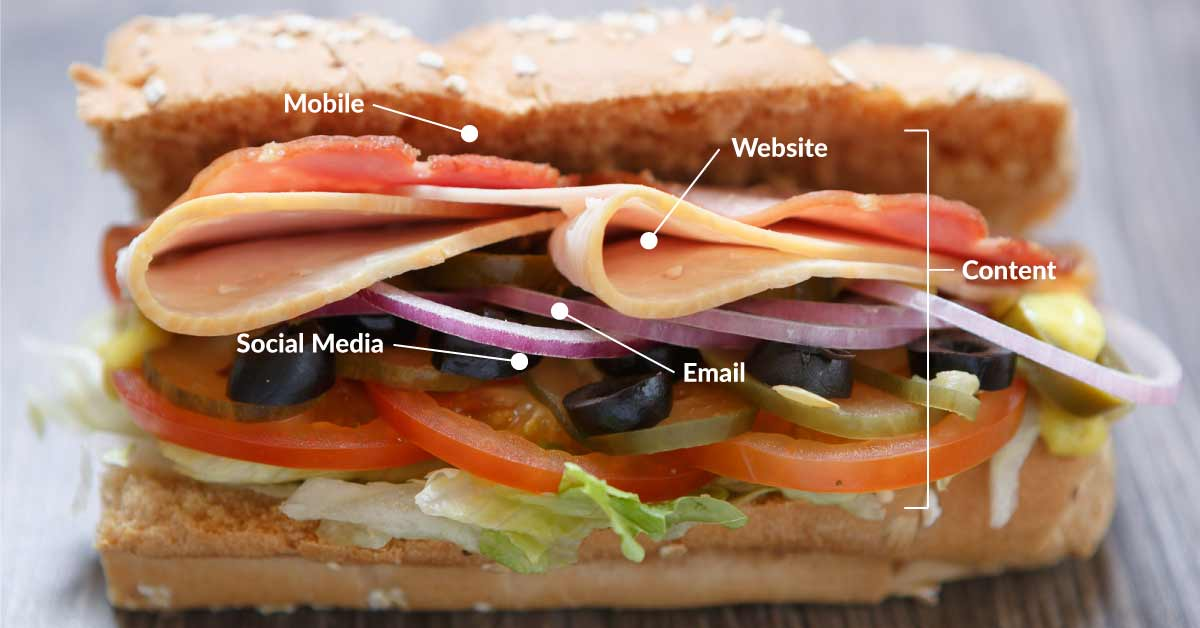 Digital-Sandwich-1.jpg