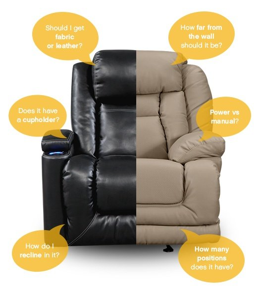 Which recliner is right for you?