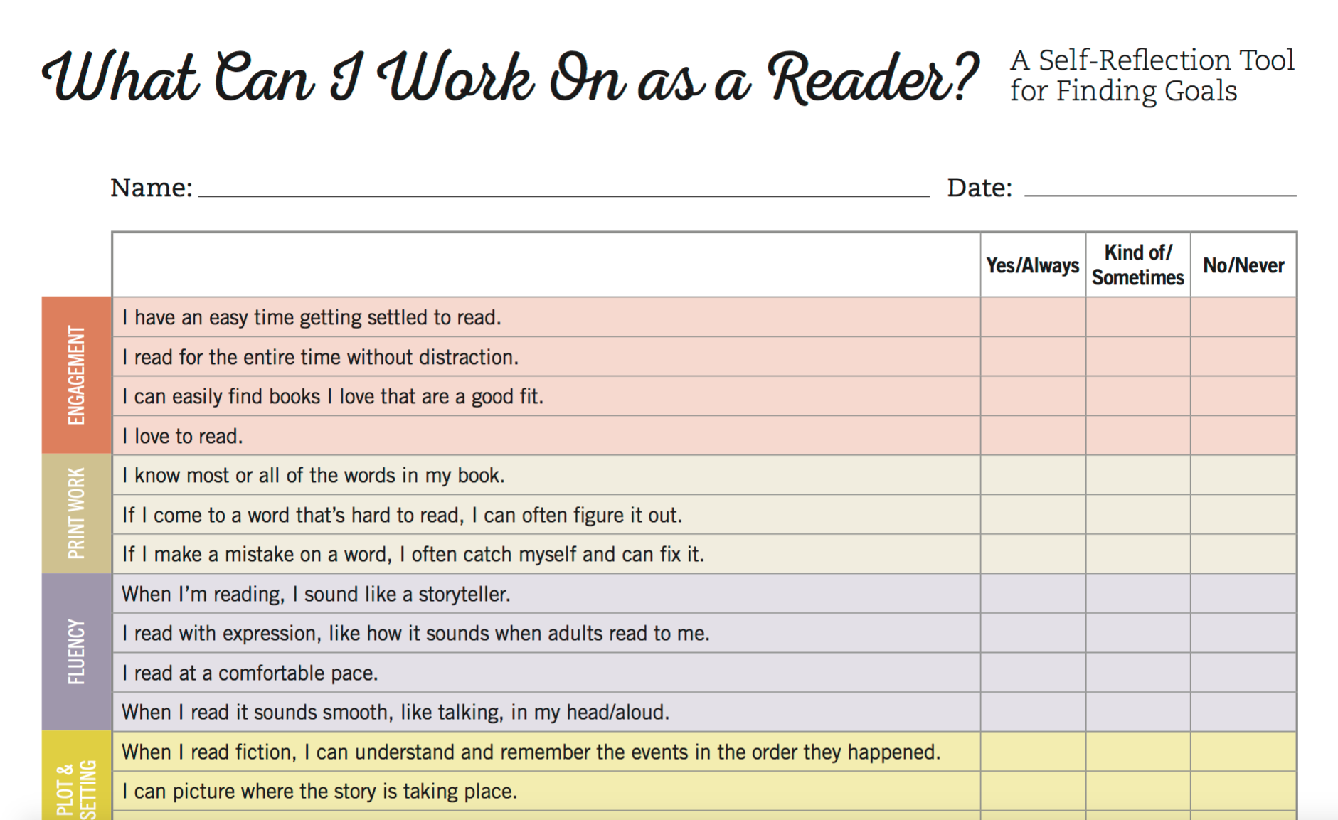 What Can I Work On As A Reader? A Self-Reflection Tool for Finding Goals