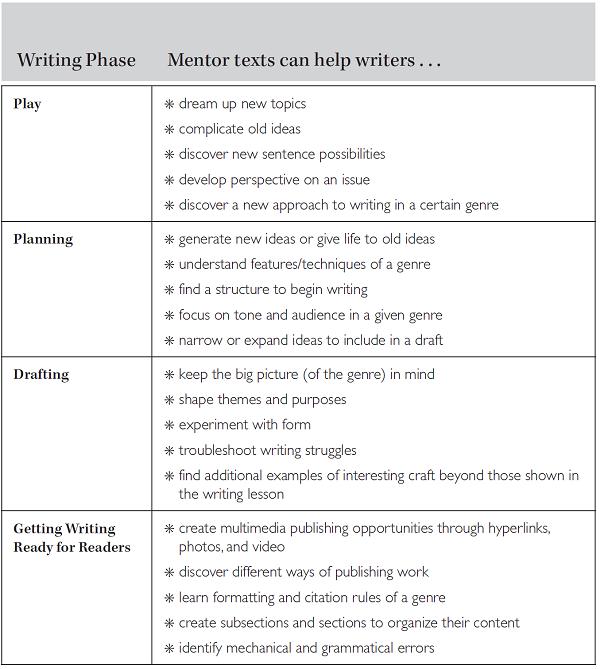 fig12-writingmentors-sm