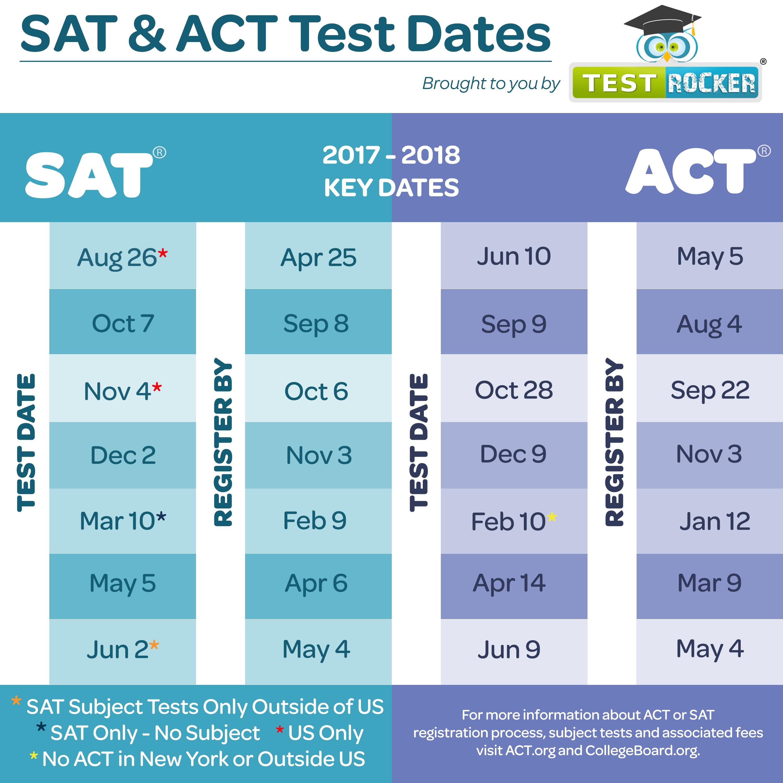 TestRocker: Student Resources