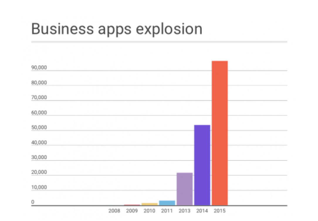 business_apps.png