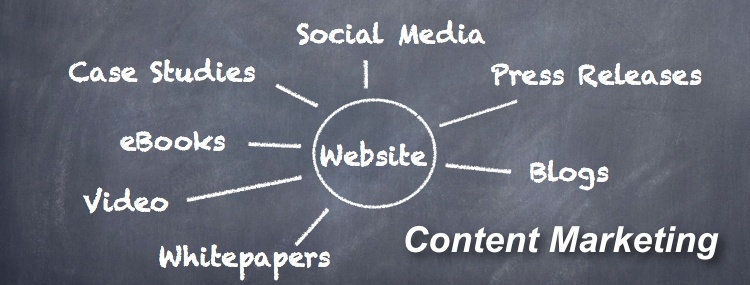 Get Savvy for content marketing