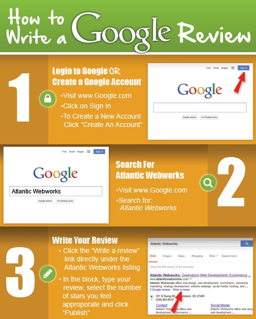 Why Google Reviews Are Important to Your Business