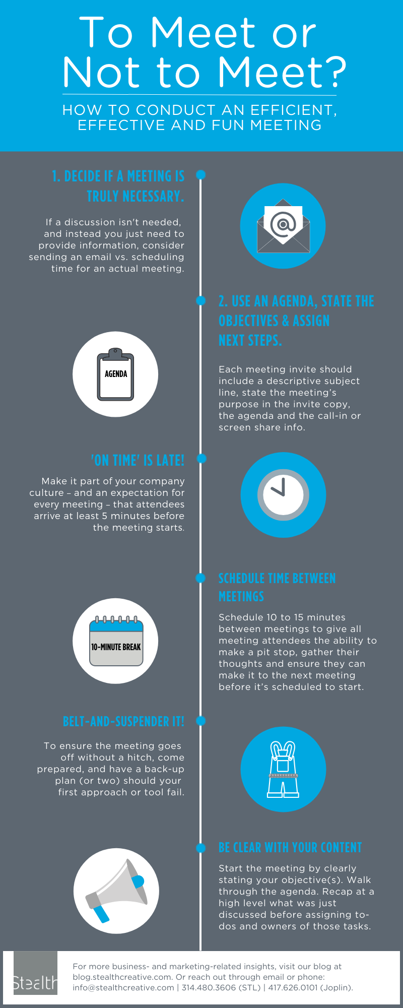 INFOGRAPHIC_ To-Meet-or-Not-to-Meet-1