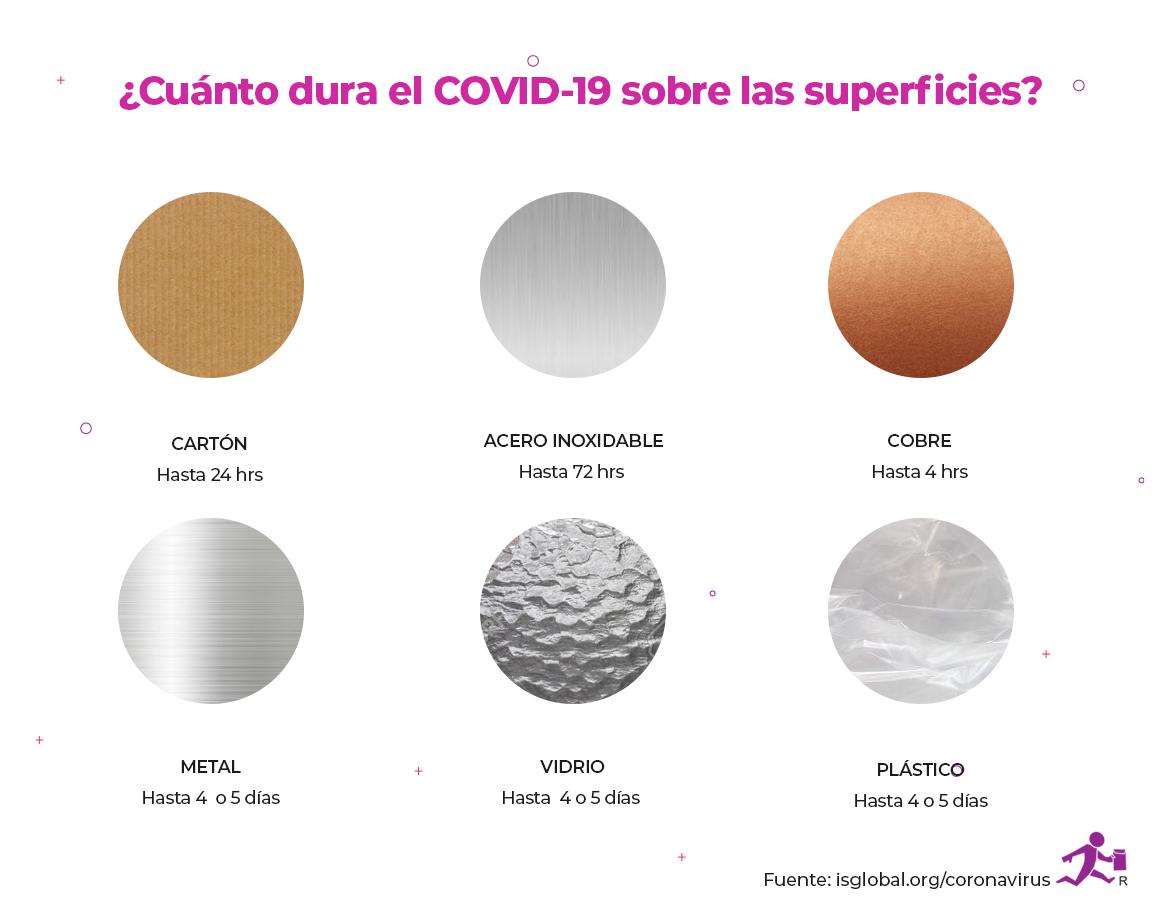 infografiaBLOG-Superficies