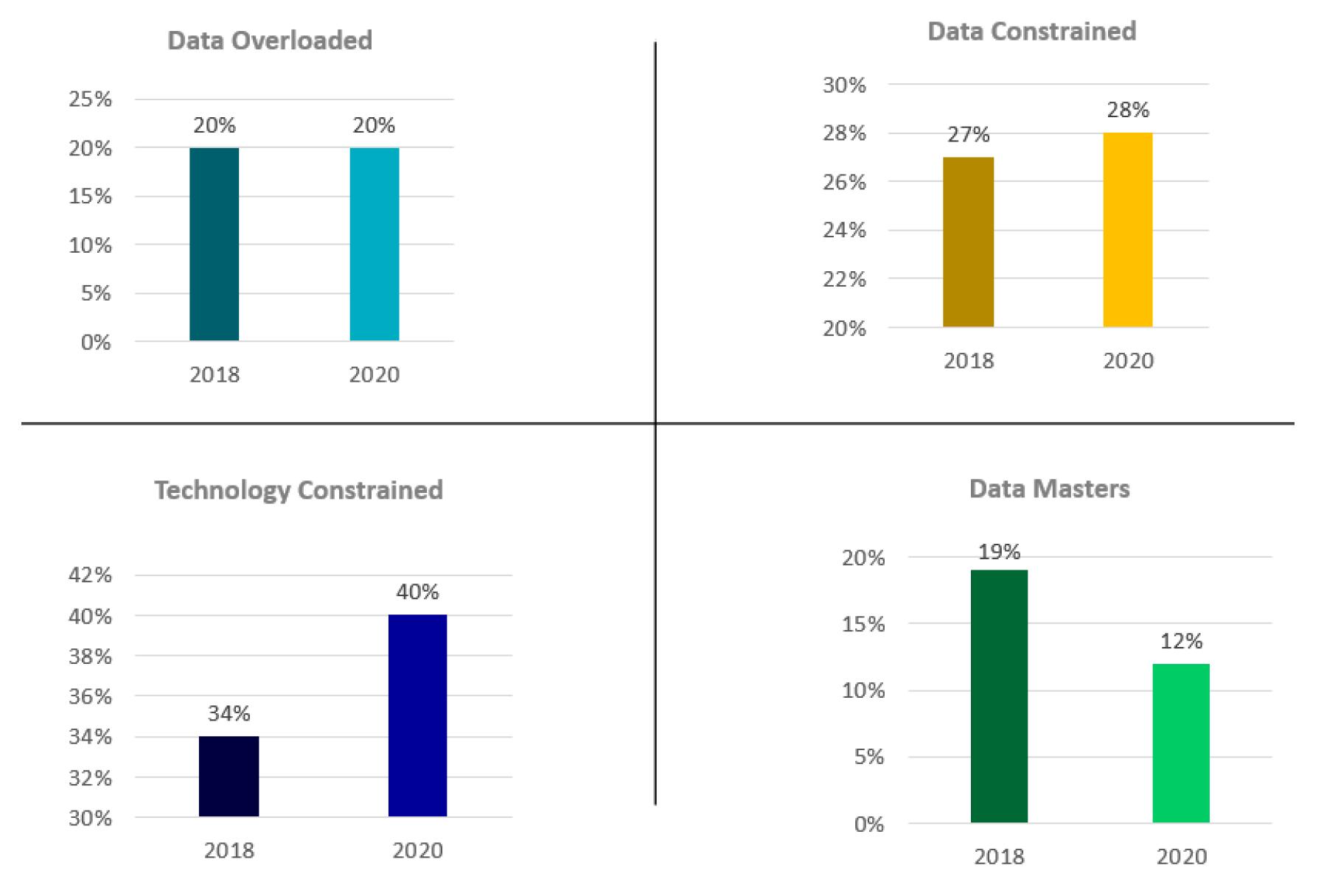FSN 2020 Survey