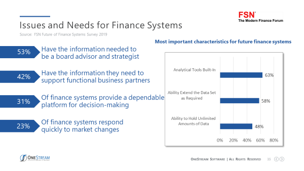 FSN Issues and Needs for Finance Systems