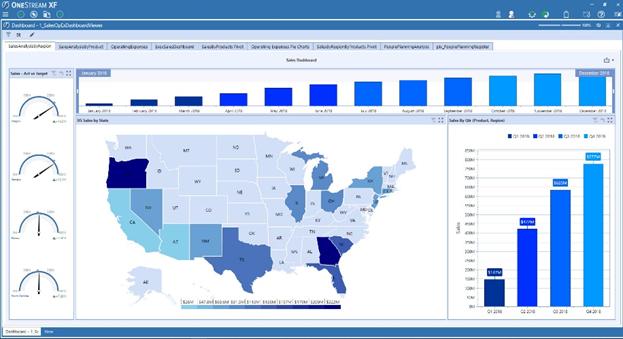 OneStream BI Visualization