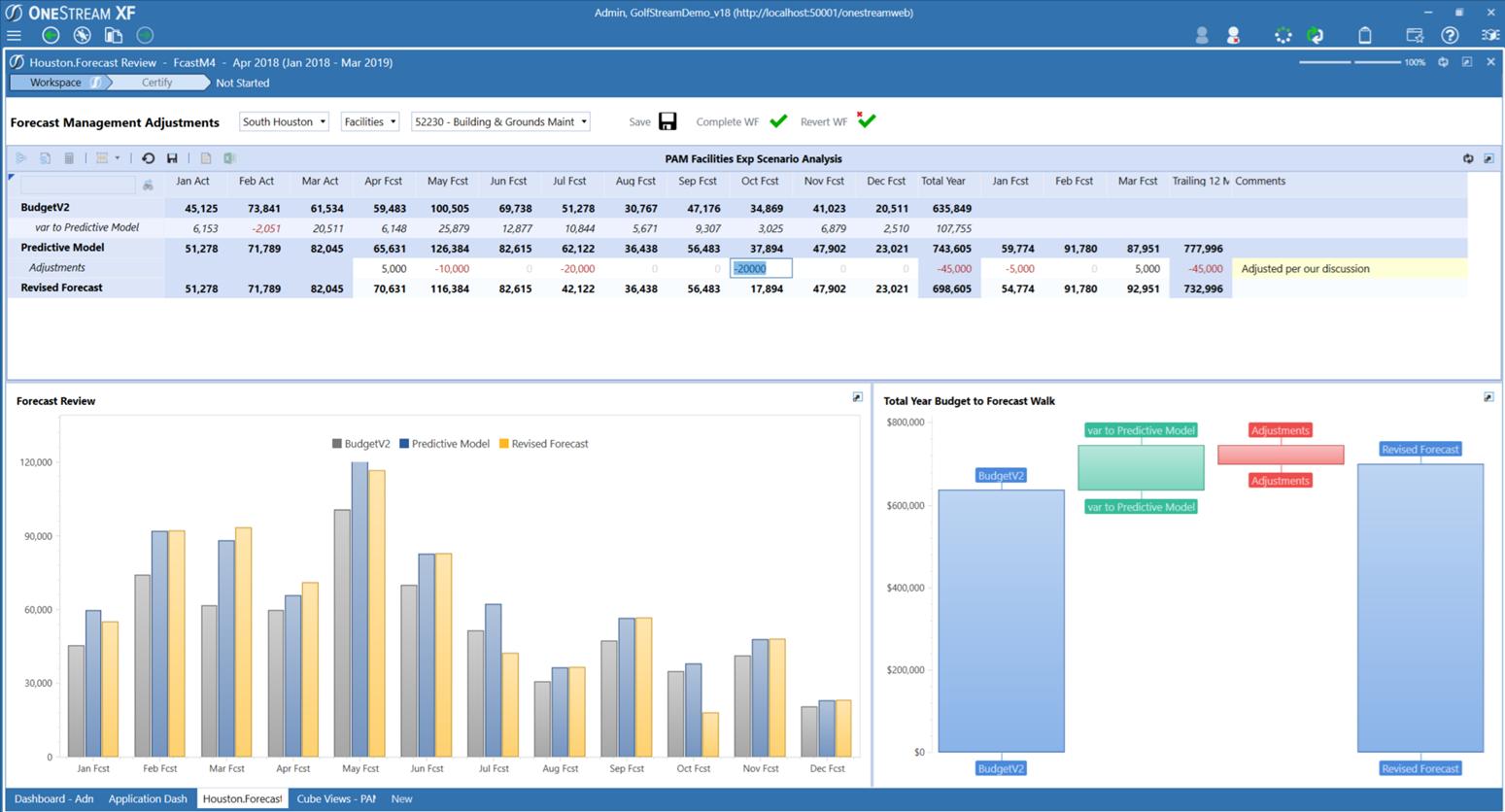 Predictive Analytics Solution