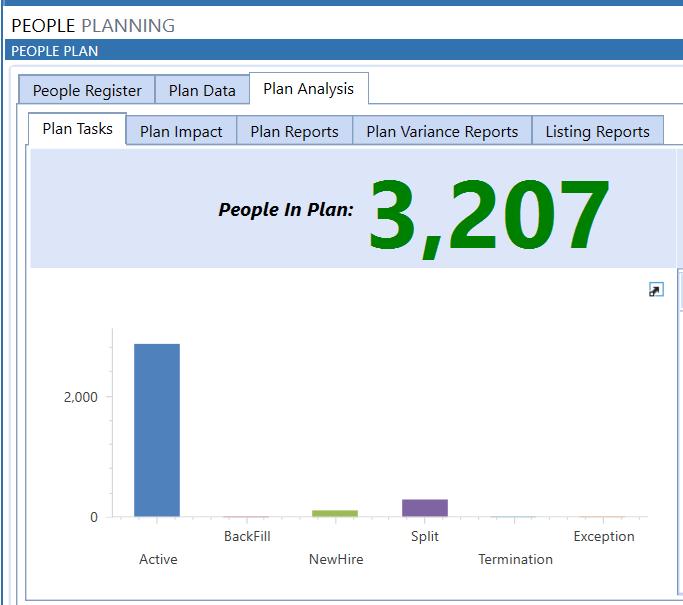 people planning-1