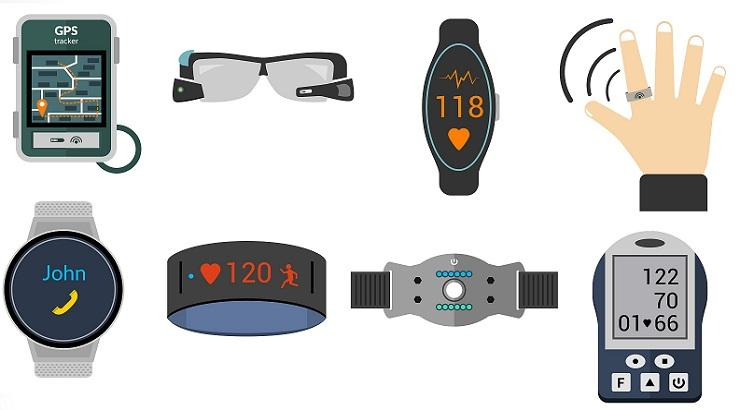 What Is Wearable Technology? Everything You Need To Know ...