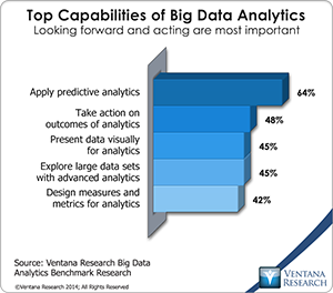 Alteryx Analytics Brings Power of Predictive and Big Data to