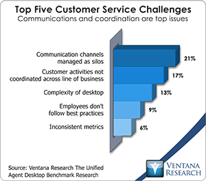 Verint Brings New Business Solutions to Optimize Customer
