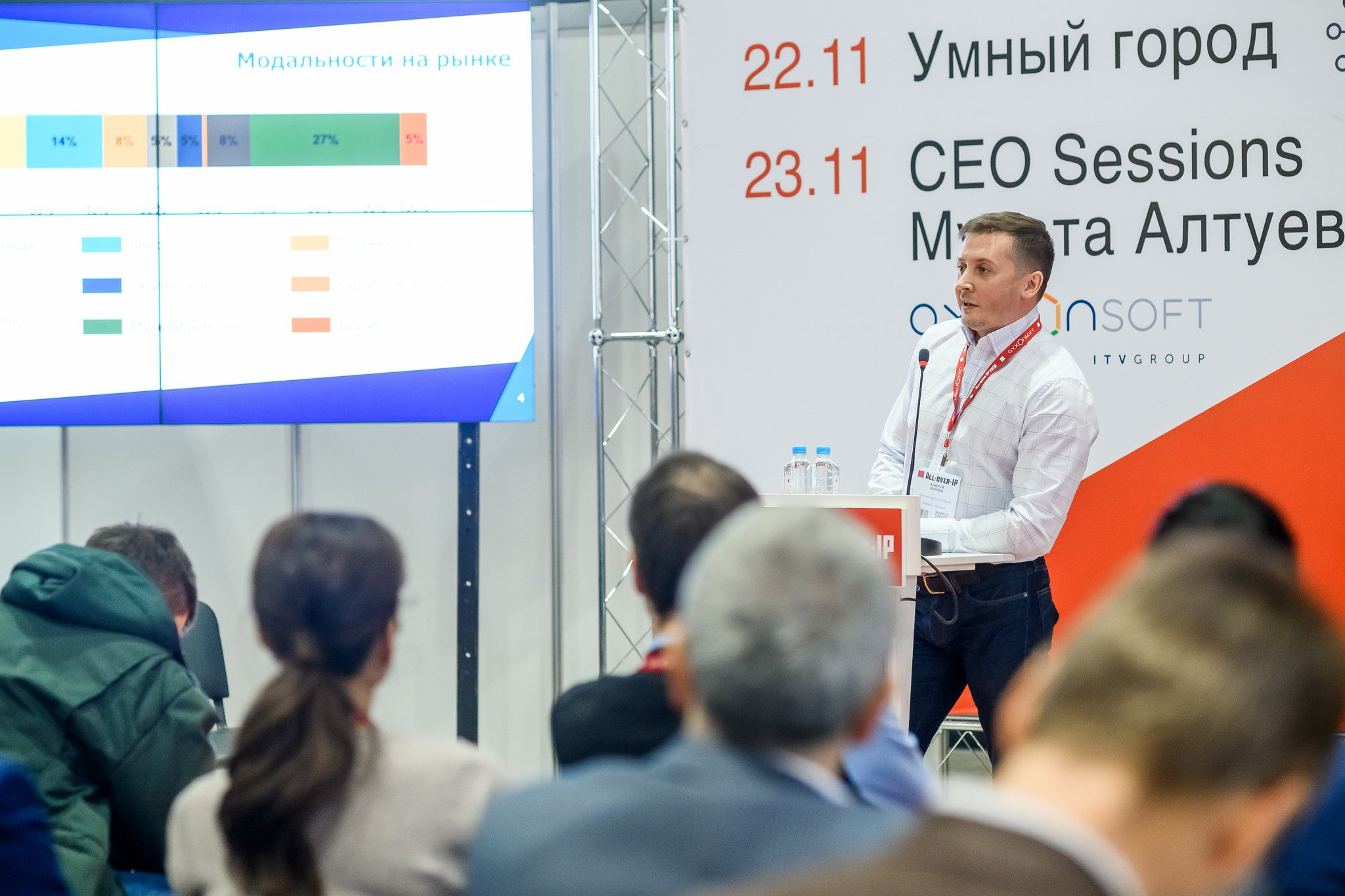 Андрей Хрулев (ЦРТ): заказчики начали массово посещать форум All-over-IP