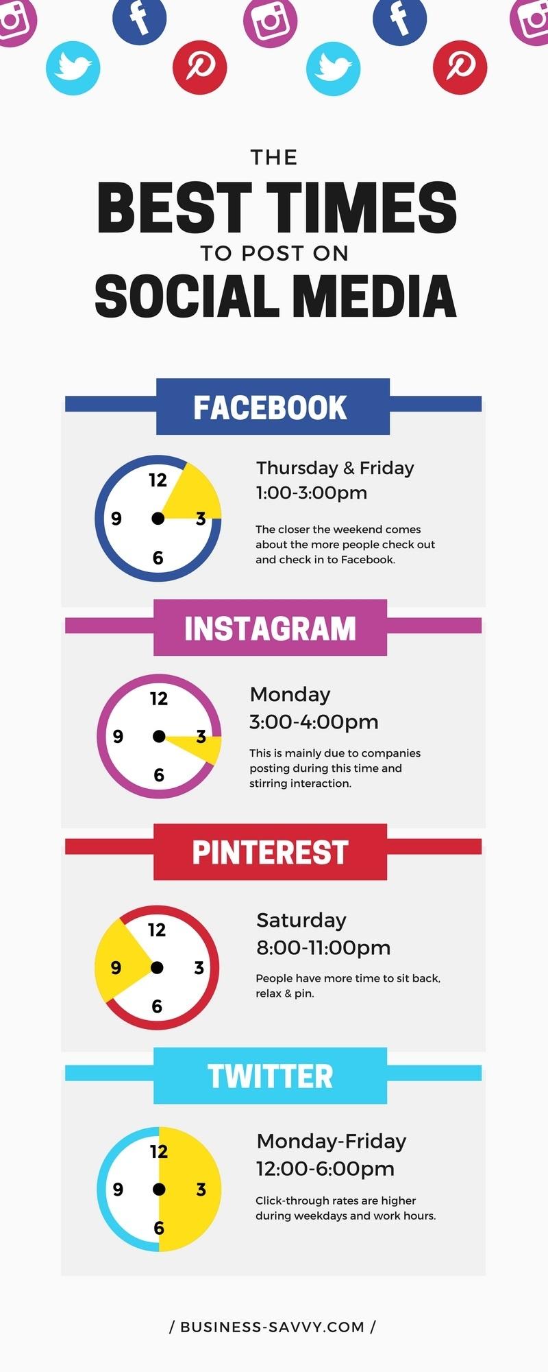 gatemaster facebook infographic.jpg